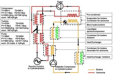 thermoenergetics can hydraulics reverse entropy sepp hasslberger rh blog hasslberger com Elevator Controller Wiring Diagram 230V Hydraulic Wiring-Diagram