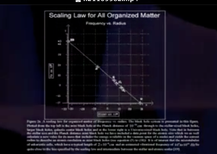 Scaling-Law.png