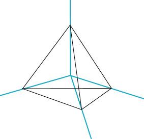 Tetrahedralaxes.jpg