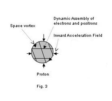 Tewari-Fig.3.jpg